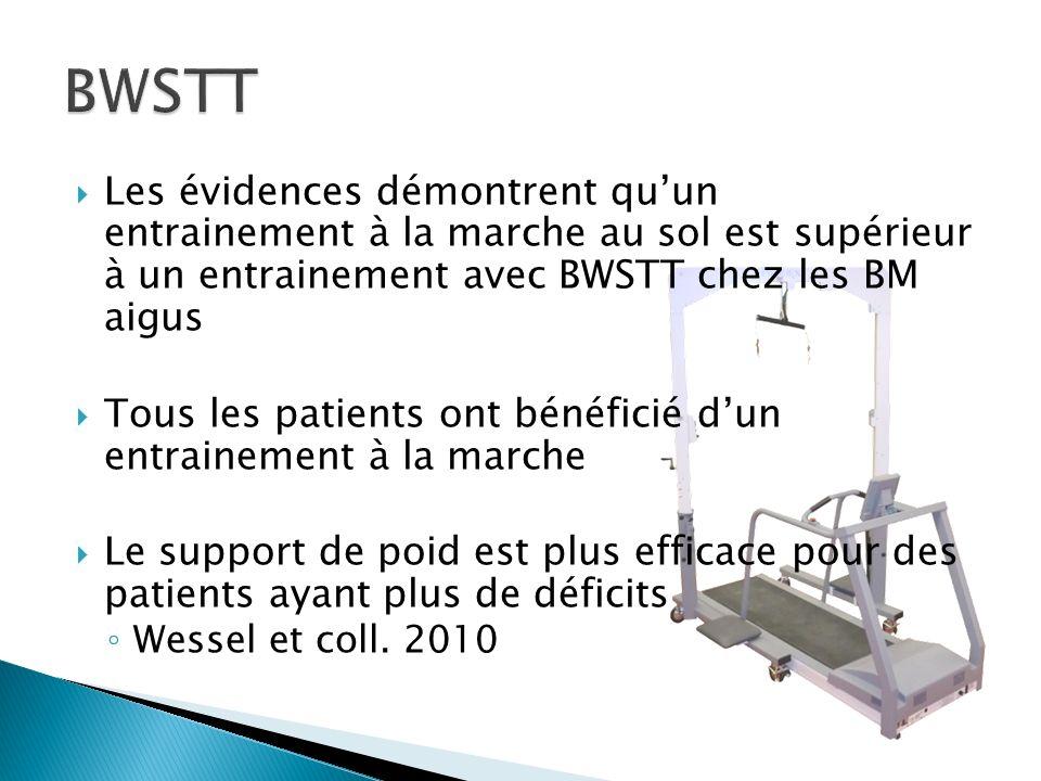 Les évidences démontrent quun entrainement à la marche au sol est supérieur à un entrainement avec BWSTT chez les BM aigus Tous les patients ont bénéficié dun entrainement à la marche Le support de poid est plus efficace pour des patients ayant plus de déficits Wessel et coll.