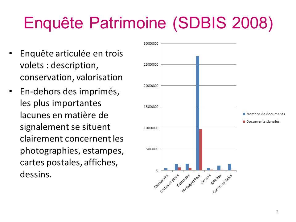 Enquête Patrimoine (SDBIS 2008) Enquête articulée en trois volets : description, conservation, valorisation En-dehors des imprimés, les plus important