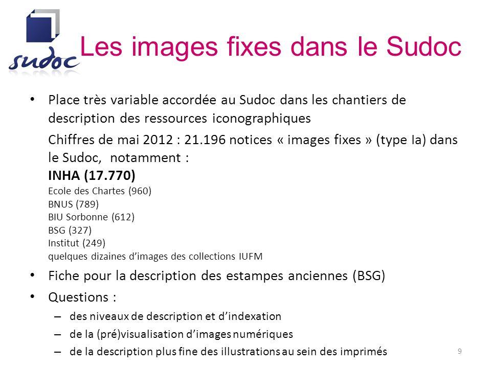 Place très variable accordée au Sudoc dans les chantiers de description des ressources iconographiques Chiffres de mai 2012 : 21.196 notices « images