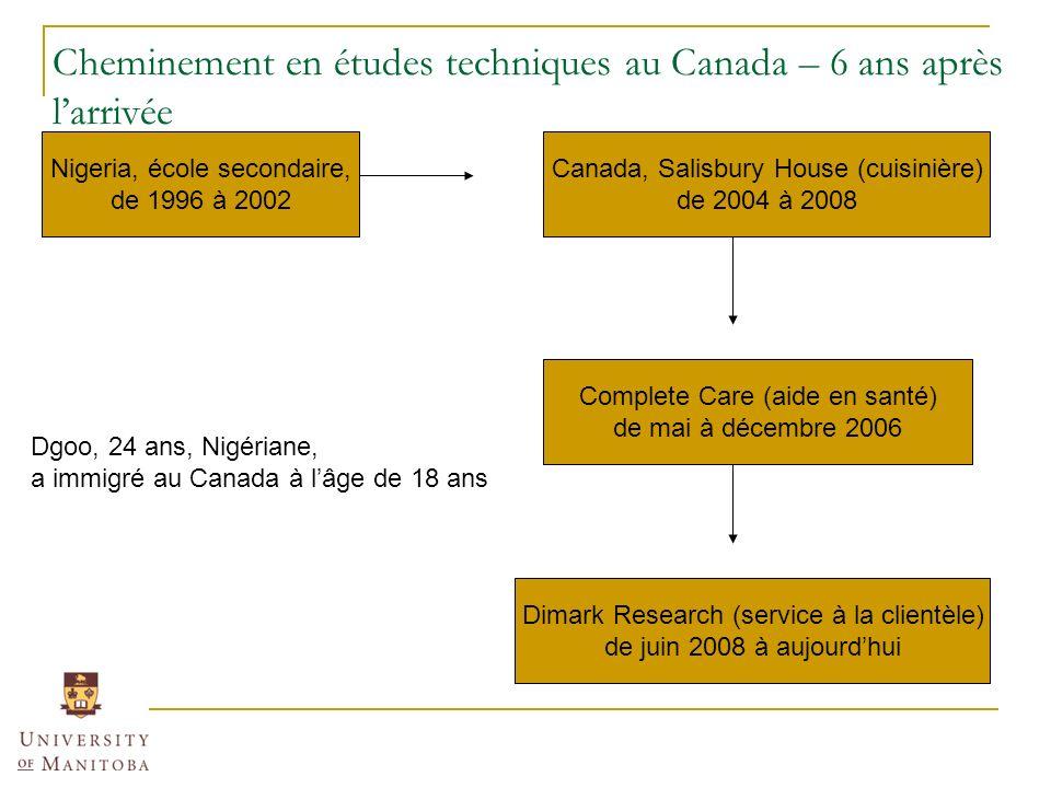 Cheminement en études techniques au Canada – 6 ans après larrivée Nigeria, école secondaire, de 1996 à 2002 Canada, Salisbury House (cuisinière) de 2004 à 2008 Complete Care (aide en santé) de mai à décembre 2006 Dimark Research (service à la clientèle) de juin 2008 à aujourdhui Dgoo, 24 ans, Nigériane, a immigré au Canada à lâge de 18 ans