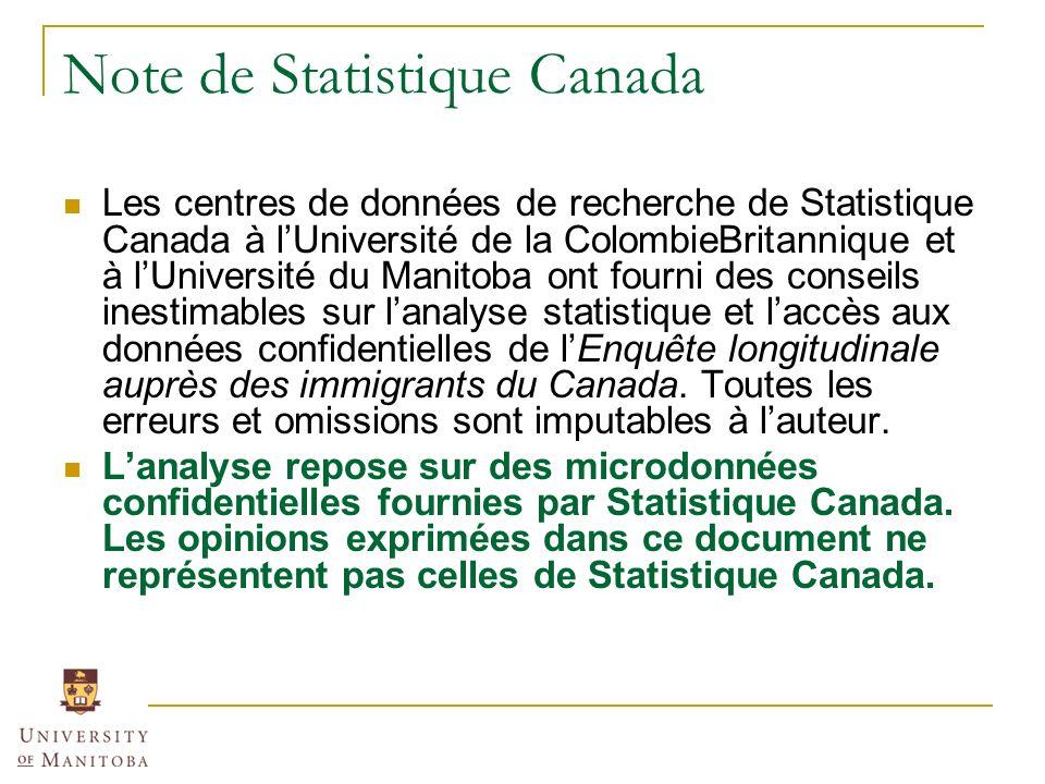 Note de Statistique Canada Les centres de données de recherche de Statistique Canada à lUniversité de la ColombieBritannique et à lUniversité du Manitoba ont fourni des conseils inestimables sur lanalyse statistique et laccès aux données confidentielles de lEnquête longitudinale auprès des immigrants du Canada.