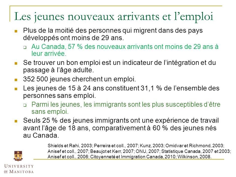 Les jeunes nouveaux arrivants et lemploi Plus de la moitié des personnes qui migrent dans des pays développés ont moins de 29 ans.
