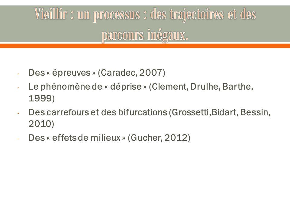- Des « épreuves » (Caradec, 2007) - Le phénomène de « déprise » (Clement, Drulhe, Barthe, 1999) - Des carrefours et des bifurcations (Grossetti,Bidar
