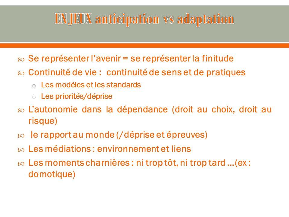 Barthe JF., Clement S., Drulhe M., 1988,«Vieillesse ou vieillissement .