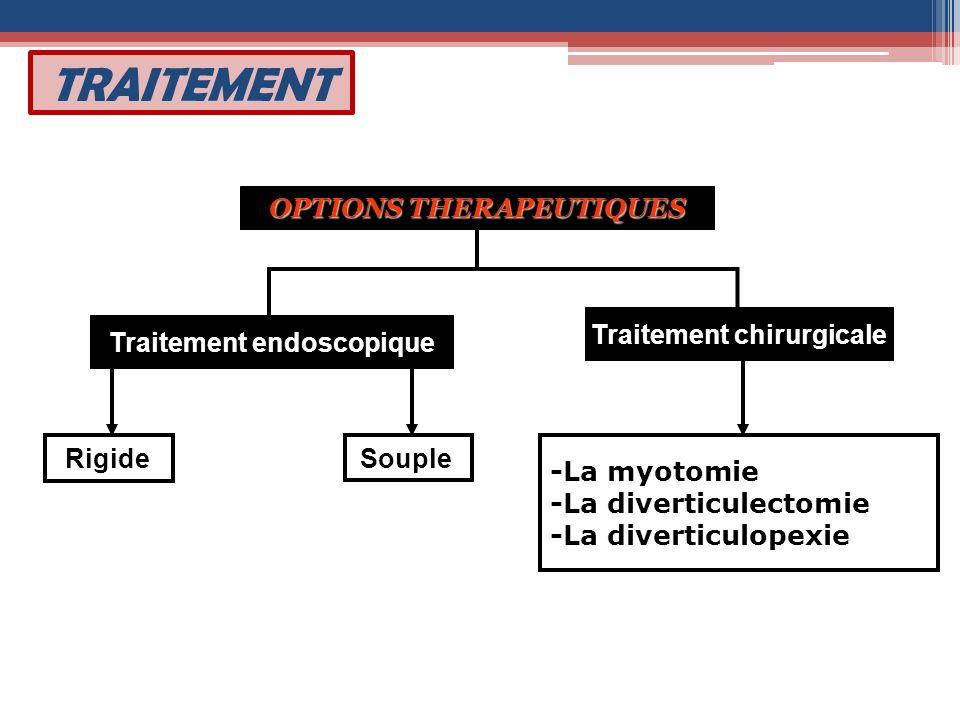 OPTIONS THERAPEUTIQUES Traitement endoscopique Rigide Souple Traitement chirurgicale -La myotomie -La diverticulectomie -La diverticulopexie TRAITEMEN