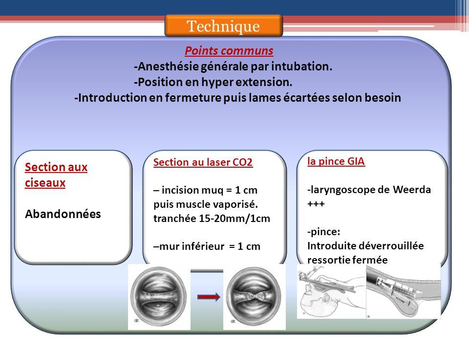 Technique Points communs -Anesthésie générale par intubation. -Position en hyper extension. -Introduction en fermeture puis lames écartées selon besoi