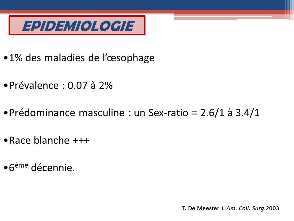 EPIDEMIOLOGIE 1% des maladies de lœsophage Prévalence : 0.07 à 2% Prédominance masculine : un Sex-ratio = 2.6/1 à 3.4/1 Race blanche +++ 6 ème décenni