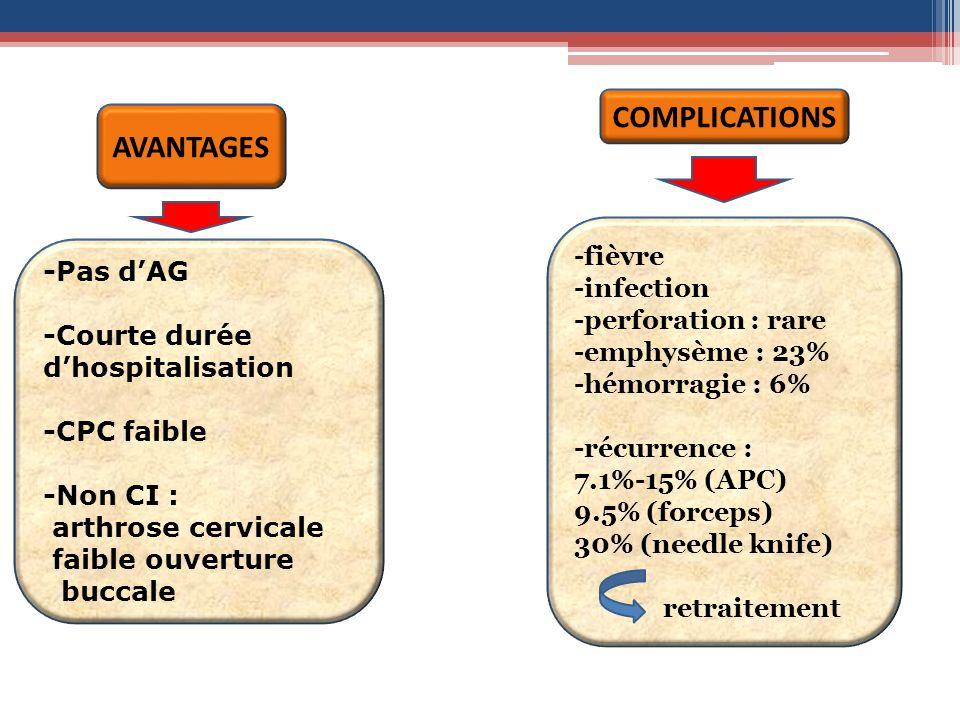 AVANTAGES -Pas dAG -Courte durée dhospitalisation -CPC faible -Non CI : arthrose cervicale faible ouverture buccale COMPLICATIONS -fièvre -infection -
