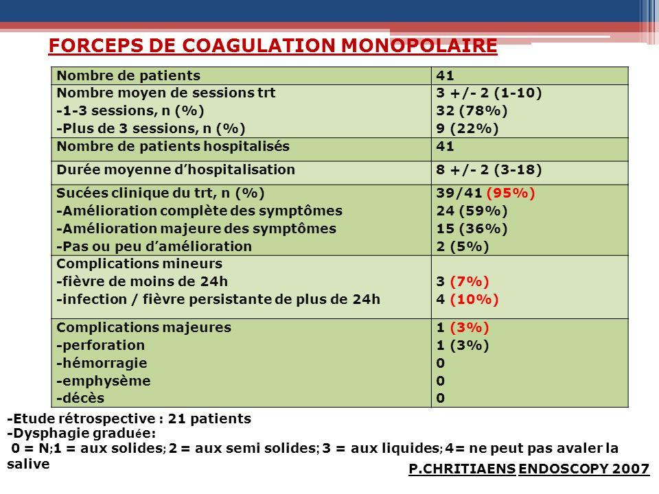 FORCEPS DE COAGULATION MONOPOLAIRE P.CHRITIAENS ENDOSCOPY 2007 -Etude rétrospective : 21 patients -Dysphagie gradu é e: 0 = N ; 1 = aux solides ; 2 =