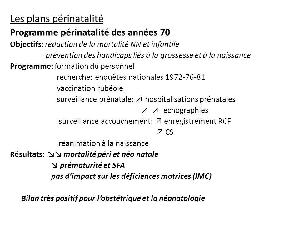 Les plans périnatalité Programme périnatalité des années 70 Objectifs: réduction de la mortalité NN et infantile prévention des handicaps liés à la gr