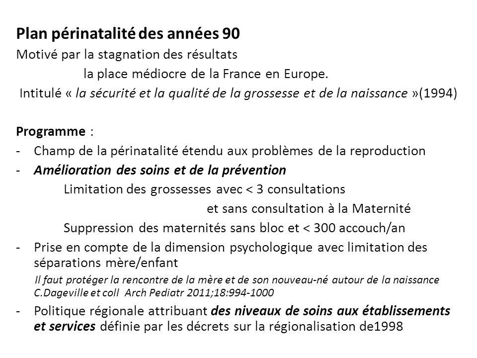 Plan périnatalité des années 90 Motivé par la stagnation des résultats la place médiocre de la France en Europe. Intitulé « la sécurité et la qualité