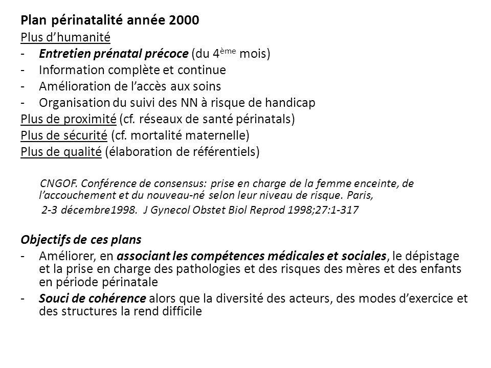 Plan périnatalité année 2000 Plus dhumanité -Entretien prénatal précoce (du 4 ème mois) -Information complète et continue -Amélioration de laccès aux