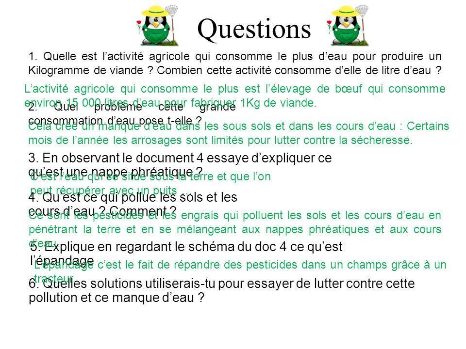Questions 3. En observant le document 4 essaye dexpliquer ce quest une nappe phréatique ? 1. Quelle est lactivité agricole qui consomme le plus deau p