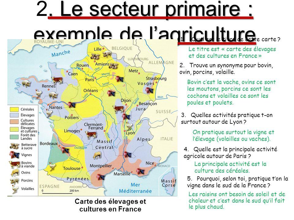 . Le secteur primaire : exemple de lagriculture 2. Le secteur primaire : exemple de lagriculture 1.Quel est le titre de cette carte ? Carte des élevag
