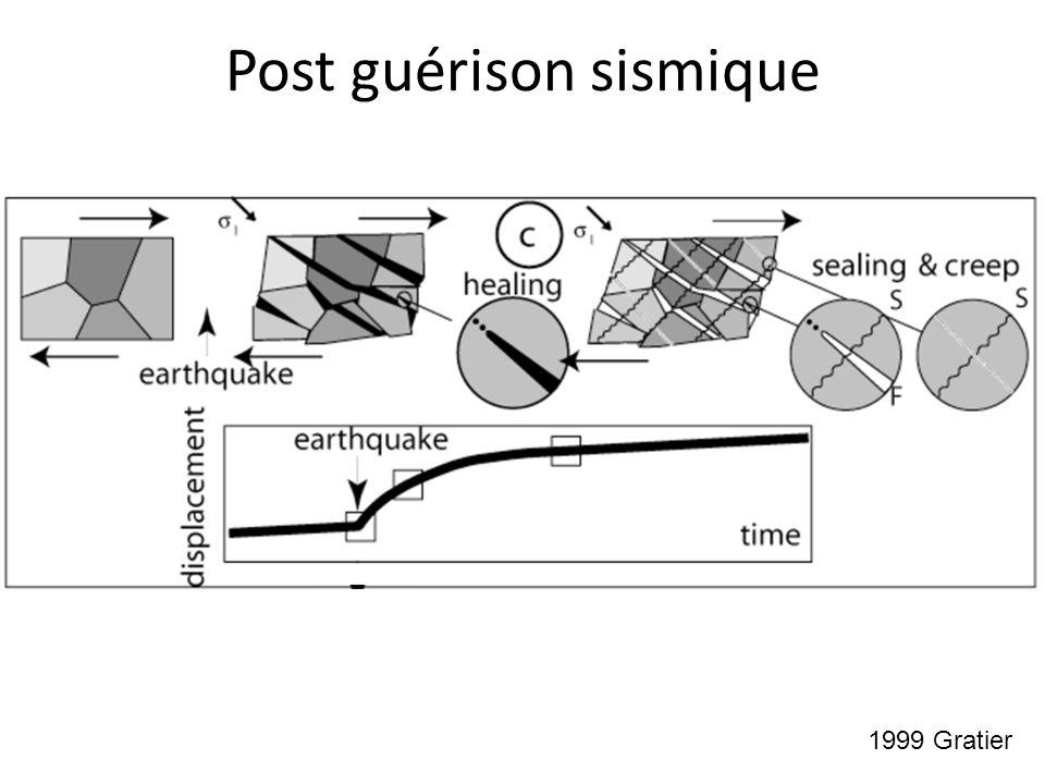 Post guérison sismique 1999 Gratier