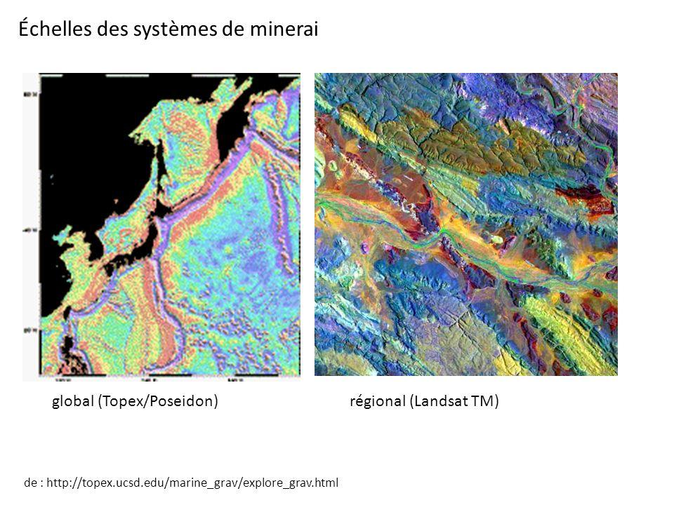 Échelles des systèmes de minerai global (Topex/Poseidon)régional (Landsat TM) de : http://topex.ucsd.edu/marine_grav/explore_grav.html