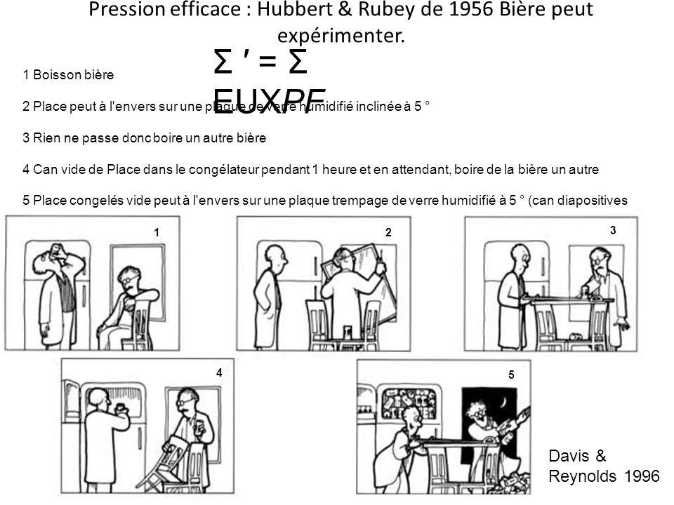 Pression efficace : Hubbert & Rubey de 1956 Bière peut expérimenter.