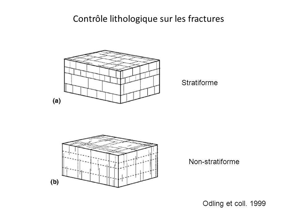 Contrôle lithologique sur les fractures Stratiforme Non-stratiforme Odling et coll. 1999