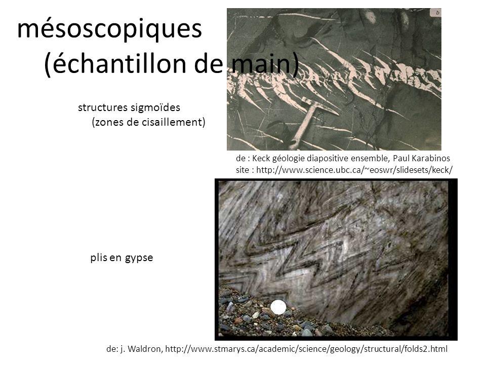 structures sigmoïdes (zones de cisaillement) plis en gypse de : Keck géologie diapositive ensemble, Paul Karabinos site : http://www.science.ubc.ca/~eoswr/slidesets/keck/ de: j.