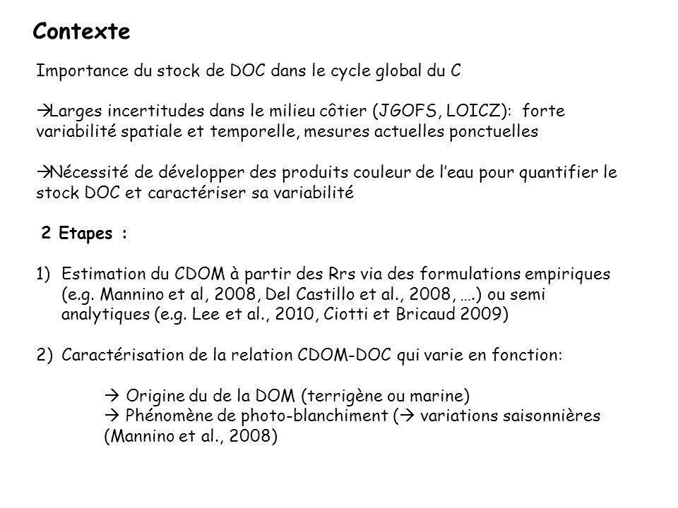 Contexte Importance du stock de DOC dans le cycle global du C Larges incertitudes dans le milieu côtier (JGOFS, LOICZ): forte variabilité spatiale et