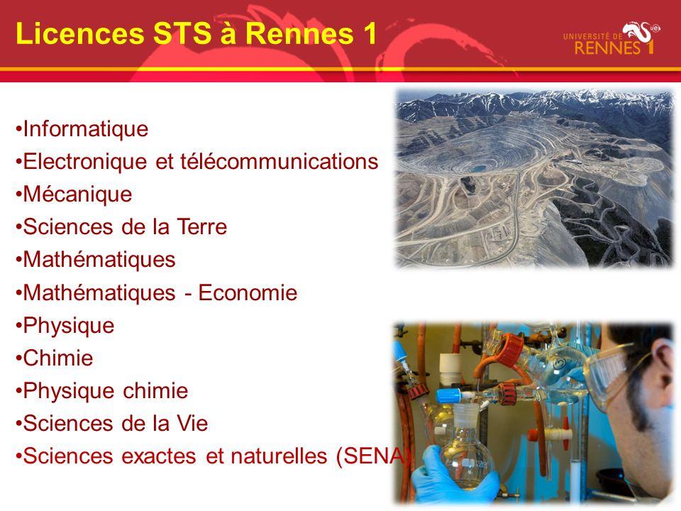 Licences STS à Rennes 1 Informatique Electronique et télécommunications Mécanique Sciences de la Terre Mathématiques Mathématiques - Economie Physique