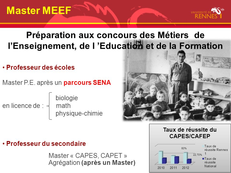 Préparation aux concours des Métiers de lEnseignement, de l Education et de la Formation Professeur des écoles Master P.E. après un parcours SENA biol