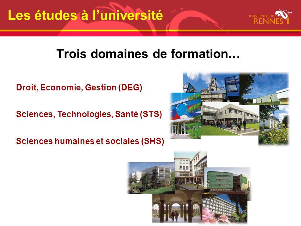 Trois domaines de formation… Droit, Economie, Gestion (DEG) Sciences, Technologies, Santé (STS) Sciences humaines et sociales (SHS) Les études à luniv