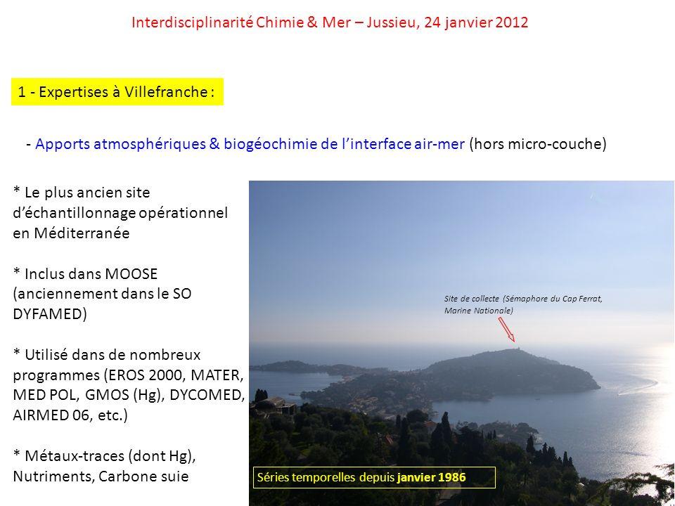 Interdisciplinarité Chimie & Mer – Jussieu, 24 janvier 2012 1 - Expertises à Villefranche : - Impact des apports atmosphériques sur la dynamique phytoplanctonique * ANR DUNE (a DUst experiment in a low Nutrient, low chlorophyll Ecosystem) * Projet PROOF MELISSA (MEditerranée LImitationS SAisonnières) 2
