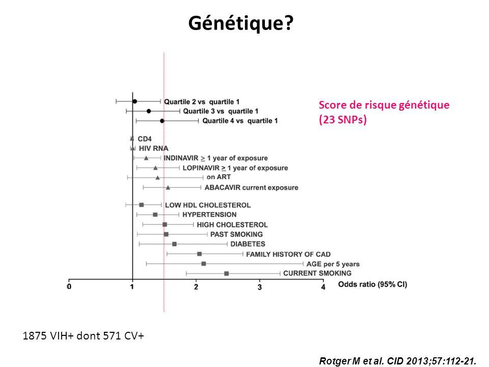 Génétique? Score de risque génétique (23 SNPs) 1875 VIH+ dont 571 CV+ Rotger M et al. CID 2013;57:112-21.