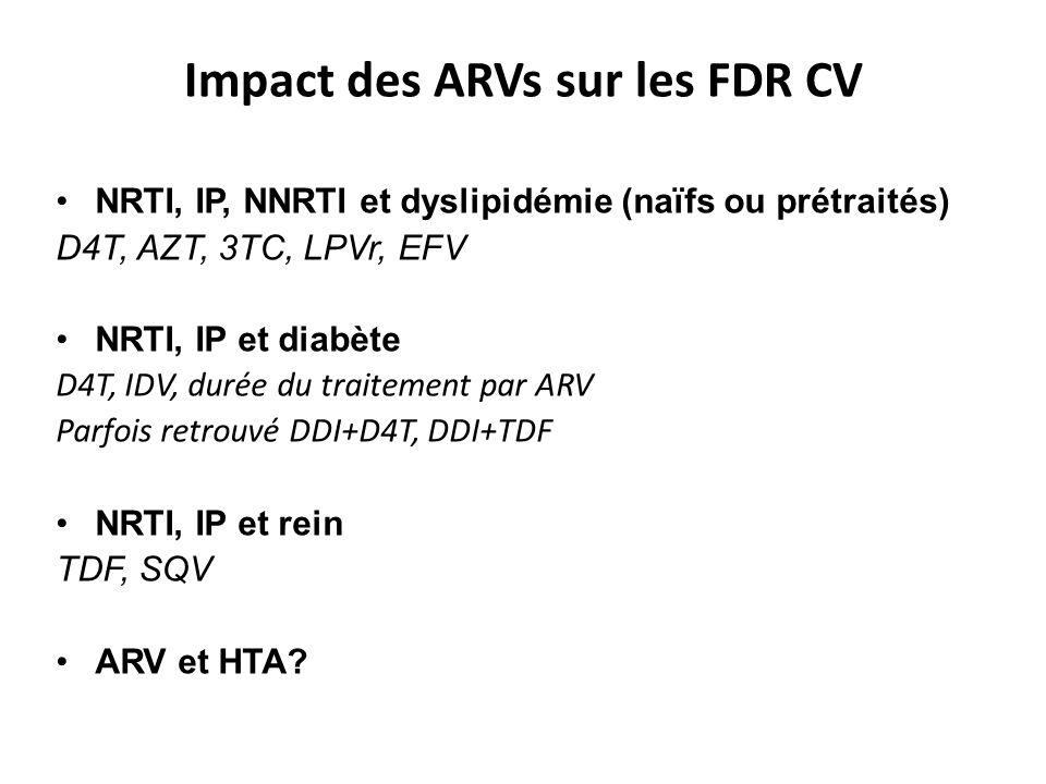 Impact des ARVs sur les FDR CV NRTI, IP, NNRTI et dyslipidémie (naïfs ou prétraités) D4T, AZT, 3TC, LPVr, EFV NRTI, IP et diabète D4T, IDV, durée du t