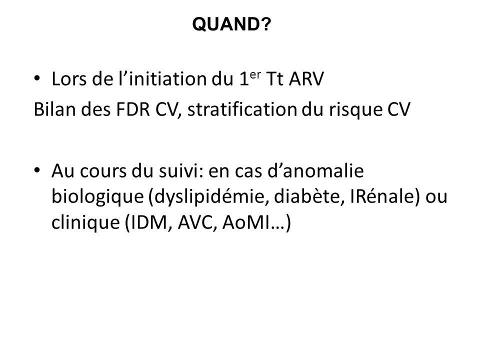 Lors de linitiation du 1 er Tt ARV Bilan des FDR CV, stratification du risque CV Au cours du suivi: en cas danomalie biologique (dyslipidémie, diabète