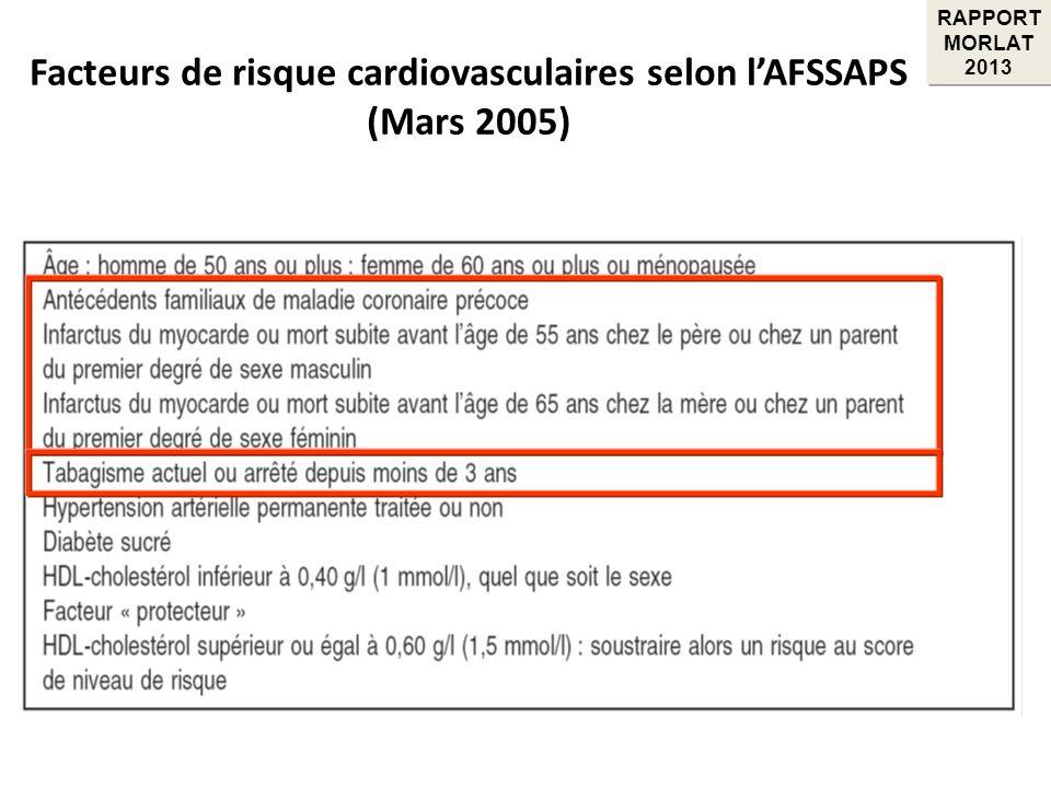 Facteurs de risque cardiovasculaires selon lAFSSAPS (Mars 2005) RAPPORT MORLAT 2013