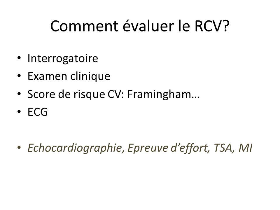 Comment évaluer le RCV? Interrogatoire Examen clinique Score de risque CV: Framingham… ECG Echocardiographie, Epreuve deffort, TSA, MI