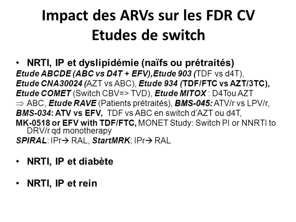 Impact des ARVs sur les FDR CV Etudes de switch NRTI, IP et dyslipidémie (naïfs ou prétraités) Etude ABCDE (ABC vs D4T + EFV),Etude 903 (TDF vs d4T),