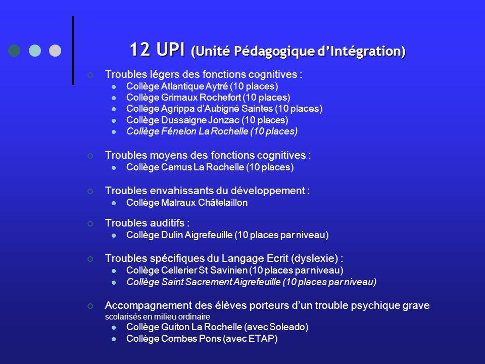 12 UPI (Unité Pédagogique dIntégration) Troubles légers des fonctions cognitives : Collège Atlantique Aytré (10 places) Collège Grimaux Rochefort (10 places) Collège Agrippa dAubigné Saintes (10 places) Collège Dussaigne Jonzac (10 places) Collège Fénelon La Rochelle (10 places) Troubles moyens des fonctions cognitives : Collège Camus La Rochelle (10 places) Troubles envahissants du développement : Collège Malraux Châtelaillon Troubles auditifs : Collège Dulin Aigrefeuille (10 places par niveau) Troubles spécifiques du Langage Ecrit (dyslexie) : Collège Cellerier St Savinien (10 places par niveau) Collège Saint Sacrement Aigrefeuille (10 places par niveau) Accompagnement des élèves porteurs dun trouble psychique grave scolarisés en milieu ordinaire Collège Guiton La Rochelle (avec Soleado) Collège Combes Pons (avec ETAP)