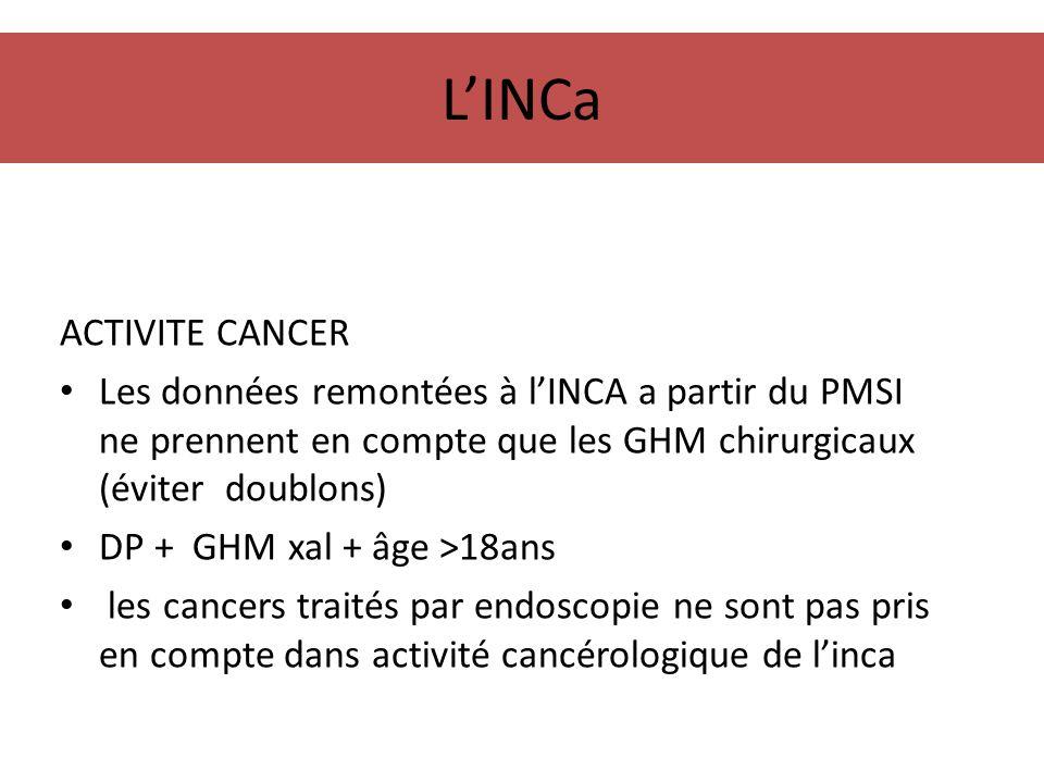 LINCa ACTIVITE CANCER Les données remontées à lINCA a partir du PMSI ne prennent en compte que les GHM chirurgicaux (éviter doublons) DP + GHM xal + â