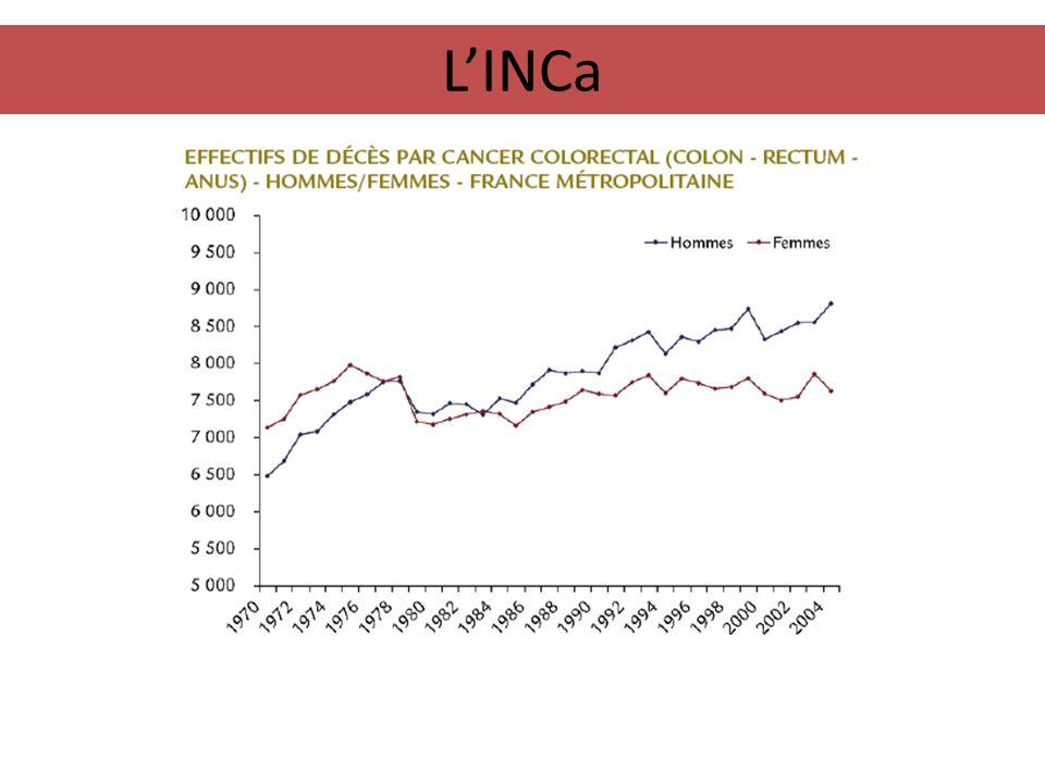 LINCa