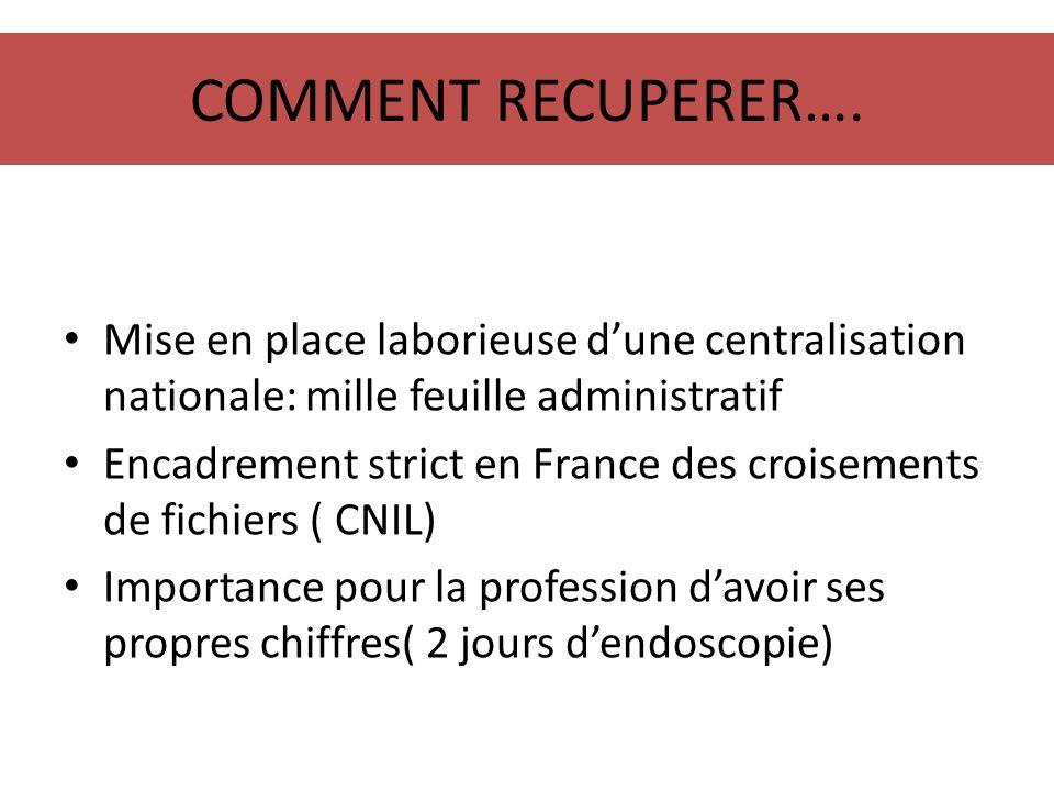 Mise en place laborieuse dune centralisation nationale: mille feuille administratif Encadrement strict en France des croisements de fichiers ( CNIL) I