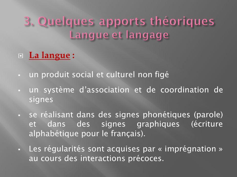 La langue : un produit social et culturel non figé un système dassociation et de coordination de signes se réalisant dans des signes phonétiques (parole) et dans des signes graphiques (écriture alphabétique pour le français).