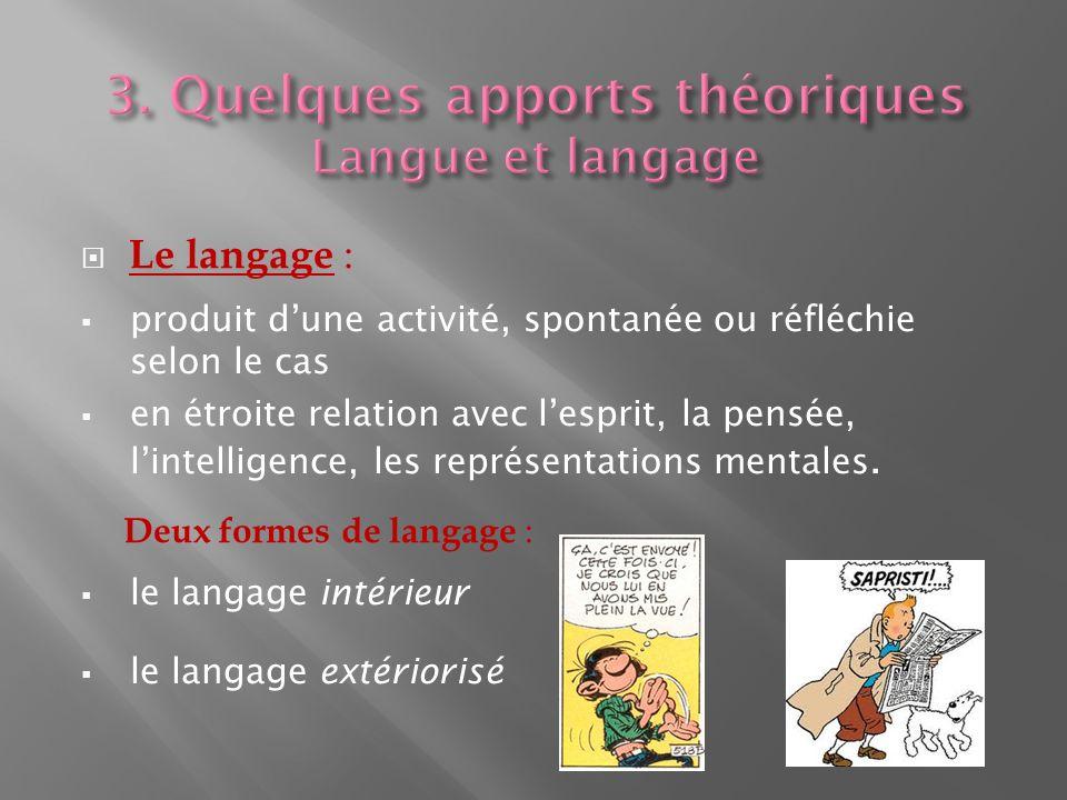 Le langage : produit dune activité, spontanée ou réfléchie selon le cas en étroite relation avec lesprit, la pensée, lintelligence, les représentations mentales.