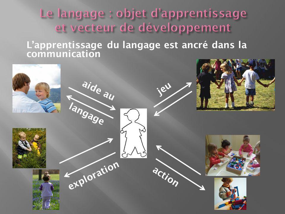 Lapprentissage du langage est ancré dans la communication j e u e x p l o r a t i o n a c t i o n a i d e a u l a n g a g e