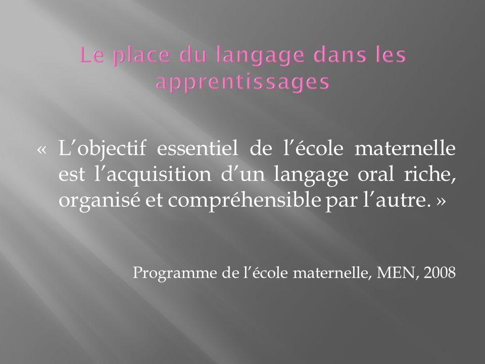 « Lobjectif essentiel de lécole maternelle est lacquisition dun langage oral riche, organisé et compréhensible par lautre.