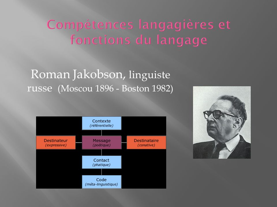 Roman Jakobson, linguiste russe (Moscou 1896 - Boston 1982)