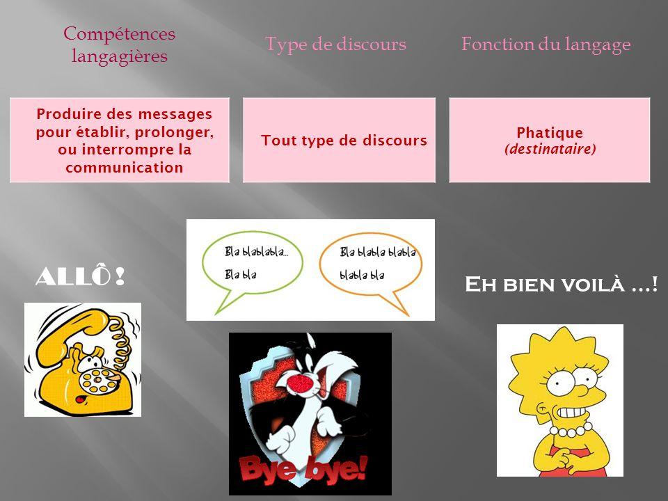 Compétences langagières Type de discoursFonction du langage Produire des messages pour établir, prolonger, ou interrompre la communication Tout type de discours Phatique (destinataire) ALLÔ .