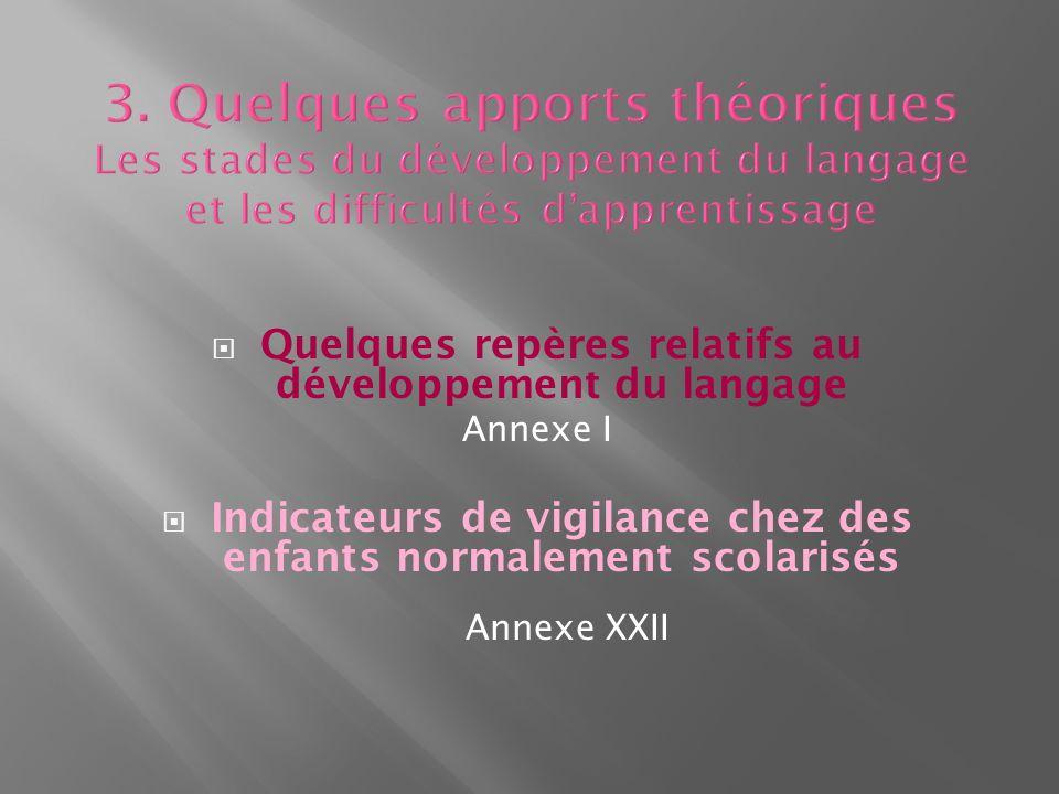 Quelques repères relatifs au développement du langage Annexe I Indicateurs de vigilance chez des enfants normalement scolarisés Annexe XXII