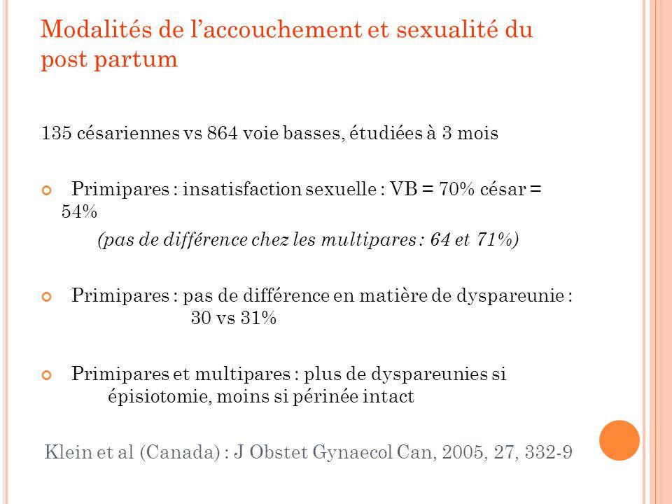 Modalités de laccouchement et sexualité du post partum 135 césariennes vs 864 voie basses, étudiées à 3 mois Primipares : insatisfaction sexuelle : VB