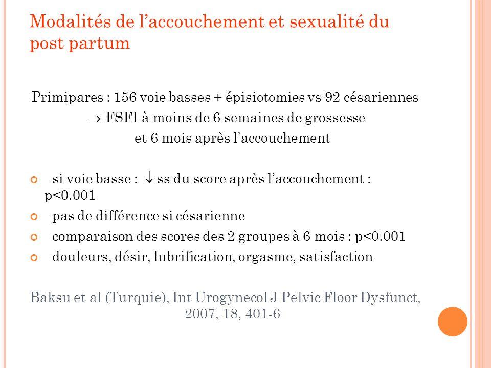 Modalités de laccouchement et sexualité du post partum Primipares : 156 voie basses + épisiotomies vs 92 césariennes FSFI à moins de 6 semaines de gro