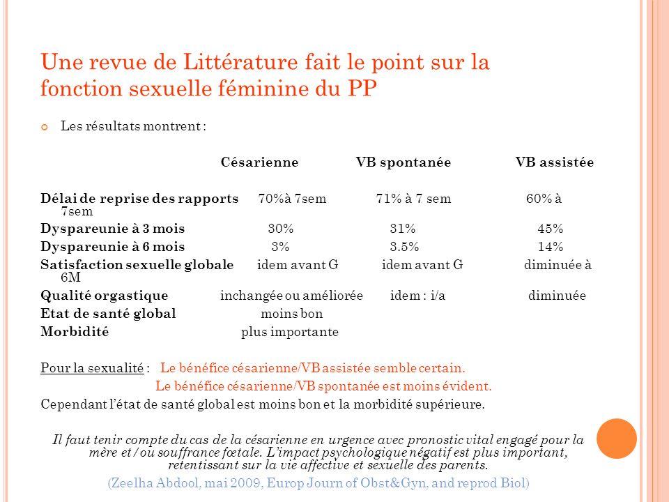 Une revue de Littérature fait le point sur la fonction sexuelle féminine du PP Les résultats montrent : Césarienne VB spontanée VB assistée Délai de r