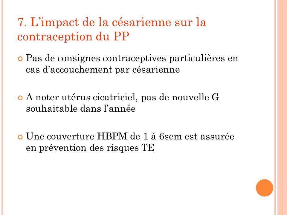 7. Limpact de la césarienne sur la contraception du PP Pas de consignes contraceptives particulières en cas daccouchement par césarienne A noter utéru
