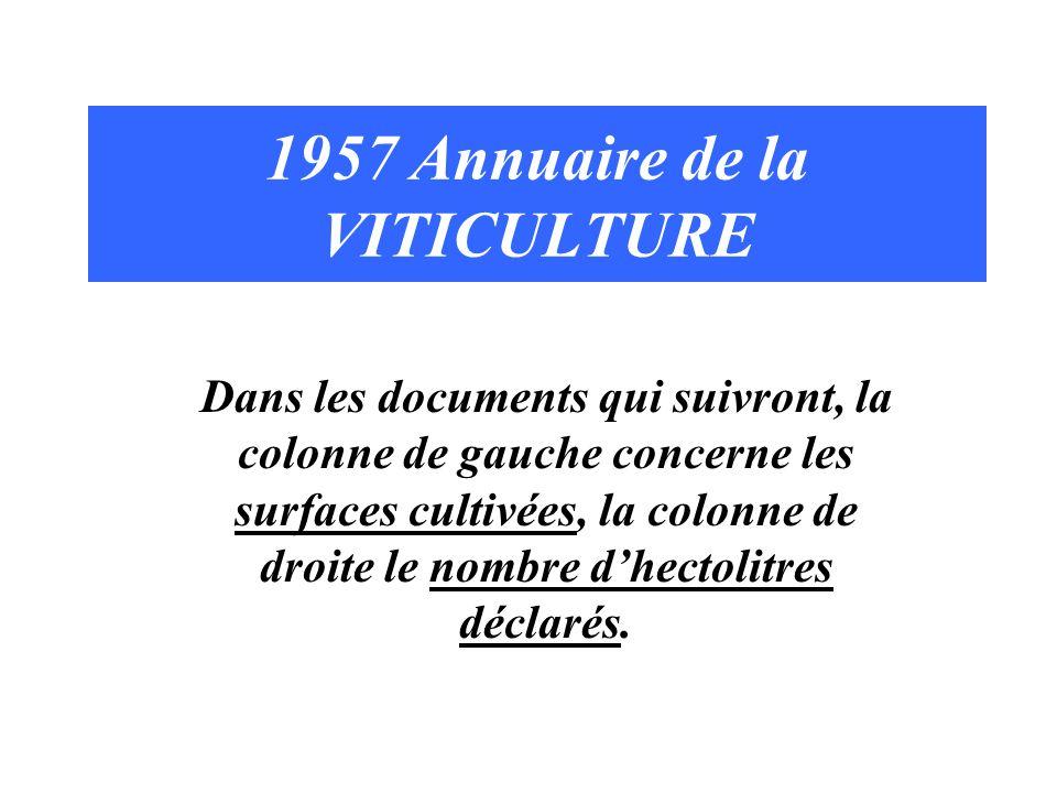 1957 Annuaire de la VITICULTURE Dans les documents qui suivront, la colonne de gauche concerne les surfaces cultivées, la colonne de droite le nombre